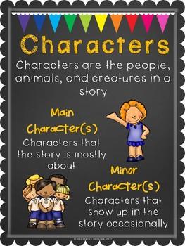 Character, Setting, Plot Poster Set