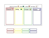 Character, Setting, Problem, Solution Interactive Board