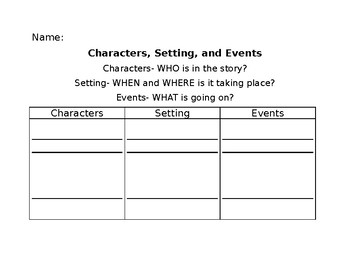 Character, Setting, and Events Graphic Organizer