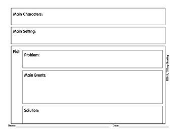 Character Setting and Plot Graphic Organizer