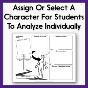 Character Analysis Activity For Any Text Character Silhouettes  Tpt