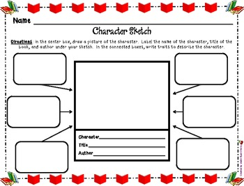 Character Sketch - Aligned with Common Core Standards