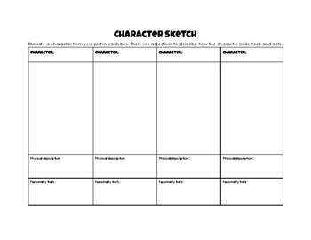 Character Sketch Graphic Organizer- Identifying character traits