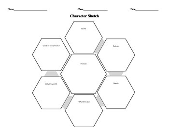 Character Sketch Graphic Organizer Worksheet by Helpful High-school ...