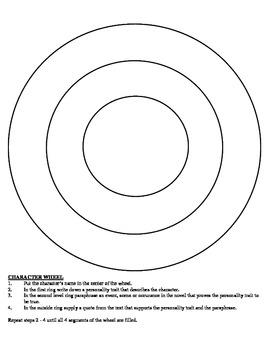 Character Sketch Template and Character Wheel (characterization)