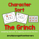 Character Sort: The Grinch