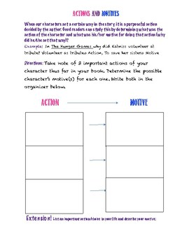 Character Study: Actions & Motives