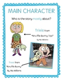 Character Study Anchor Chart Cards