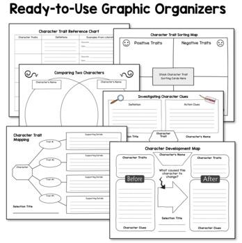 Analyzing Character Traits and Biography Writing Bundle