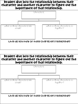 Character Study Journal