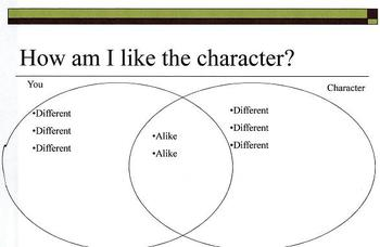 Character Study Powerpoint Activity