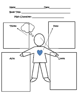 Character Study Unit Graphic Organizers