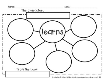 Character Study {Writing Templates and Graphic Organizers}
