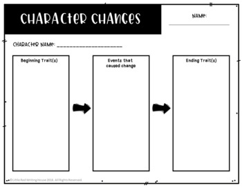 Character Study {any book}