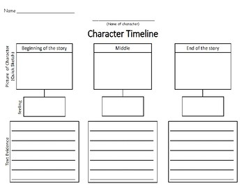 Character Timeline