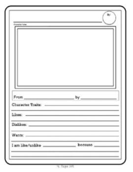 Character Traits: Character Trading Card