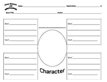 Character Trait
