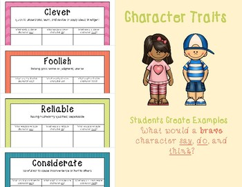 Character Traits - Activity (What Would a Character Say, Do, or Think?)
