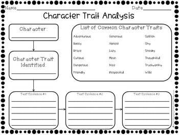 Character Trait Analysis Graphic Organizer
