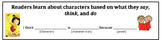 Character Trait Bookmark