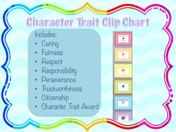 Character Trait Clip Chart