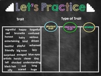 Character Trait Flipchart
