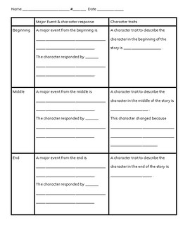 Freebie Character Trait Graphic Organizers With Sentence Starters