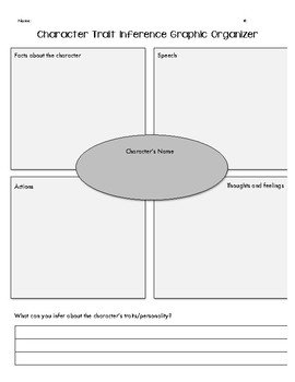 Character Trait Inference Graphic Organizer