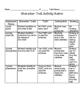 Character Trait Lesson Graphic Organizers