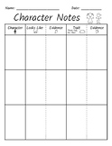 Character Trait Note Taking
