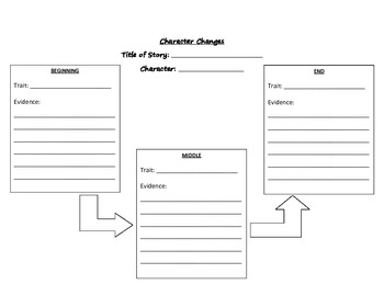 Character Trait Organizers