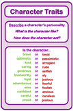 Character Trait Poster