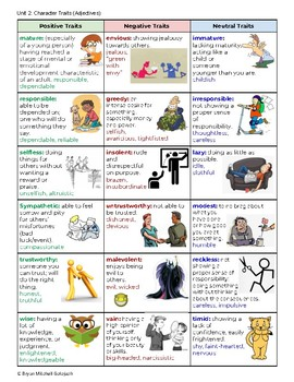 Character Trait Resource (Printable for students)