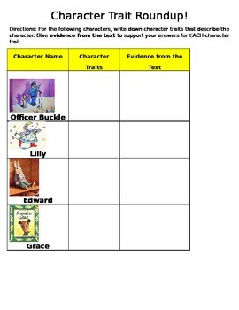 Character Trait Roundup!