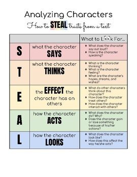 Character Trait Strategy