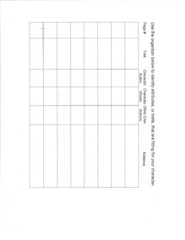Character Trait Templates