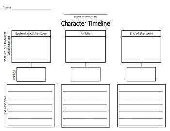 Character Trait Timeline