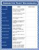 Character Trait Vocabulary List / Posters 1