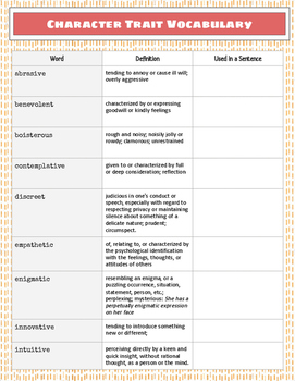 Character Trait Vocabulary List / Posters 2