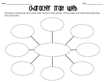 Character Trait Web
