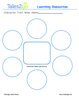 Character Trait Web for Tales2go Titles