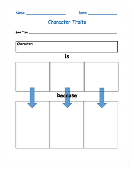 Character Trait Worksheet