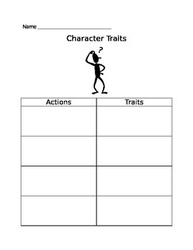 Character Trait graphic organzier