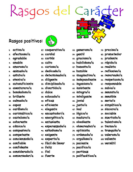 Character Traits in Spanish