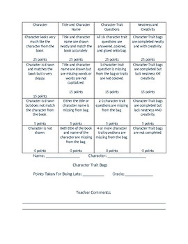 Character Trait in a Bag Rubric