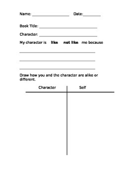 Character Trait to Self Compare/Contrast
