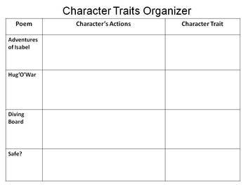 Identifying Character Traits Through Poetry