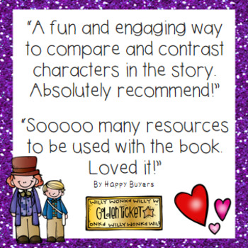 Charlie and the Chocolate Factory - Character Trait Activities Pack