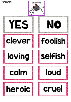 Charlotte's Web - Character Traits Yes/No Game