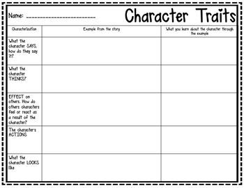 Character Traits Activities